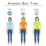 Ayur Yoga-detox for body & mind
